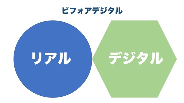 ビフォアデジタルの図
